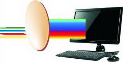 Защитные очки для компьютера для повседневной работы