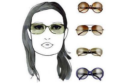 Как выбрать солнечные очки для прямоугольного лица?