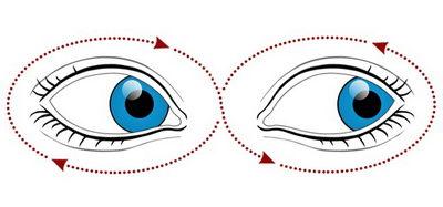 Круговые вращения глазами