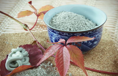 Голубая косметическая глина: состав, рецепты