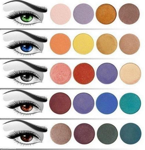 Тени под цвет глаз