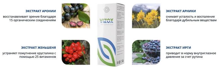 Vizox для восстановления зрения в Константиновке